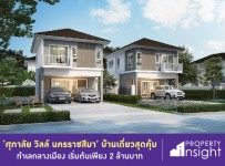 Property_i1-71