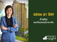 Property_i1-73