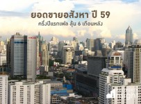 Property_i3-41