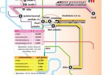 รถไฟฟ้า โมโนเรล 2
